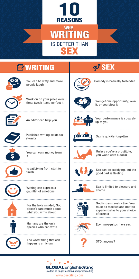 rsz-writing-v-sex